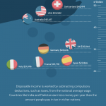 How Do Housing Conditions Compare Around the World? [Infographic]