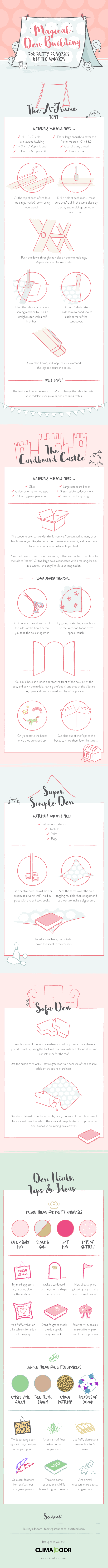 How to make a den infographic
