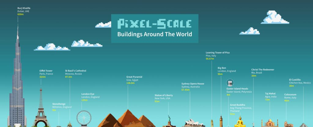 Pixel Scale Buildings Around the World